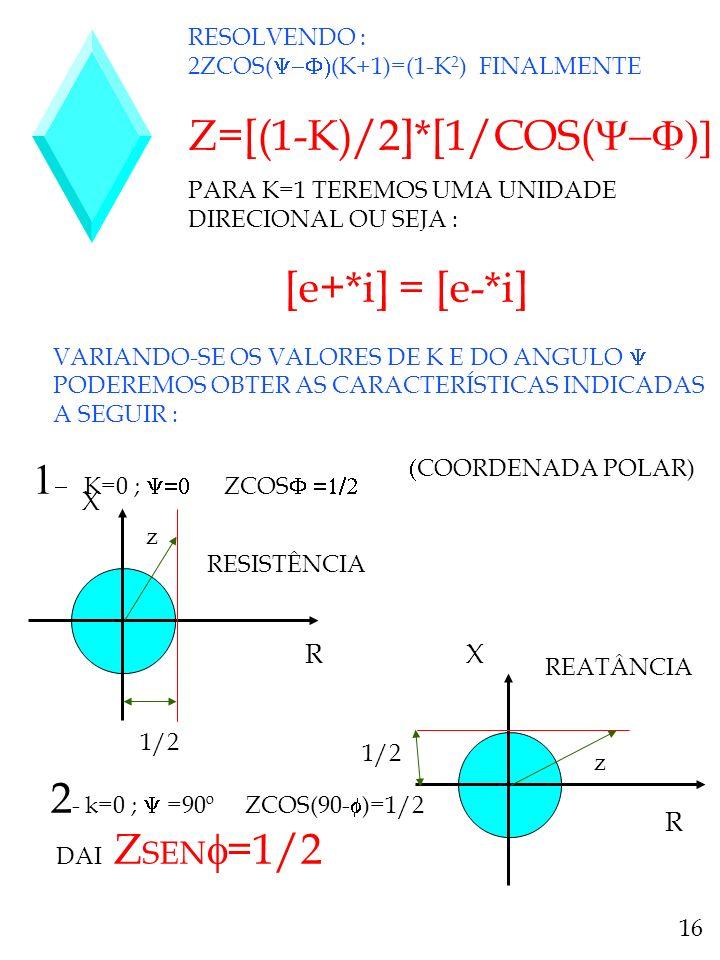 Z=[(1-K)/2]*[1/COS(
